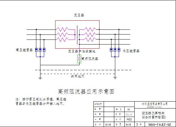 gsm网络由四部分组成