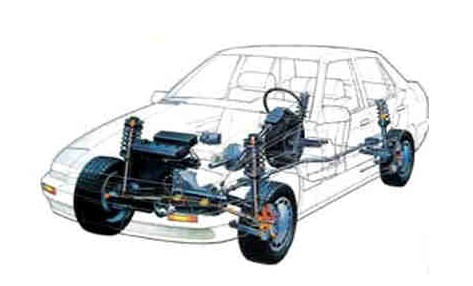 中国汽车零部件采购高层与供应商论坛