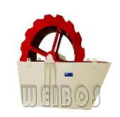 XL系列轮式洗砂机