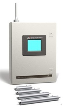 OMA-3000在线紫外光纤光谱分析仪