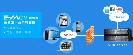 Emov VPN加速器-外�Q人�T的最佳助手