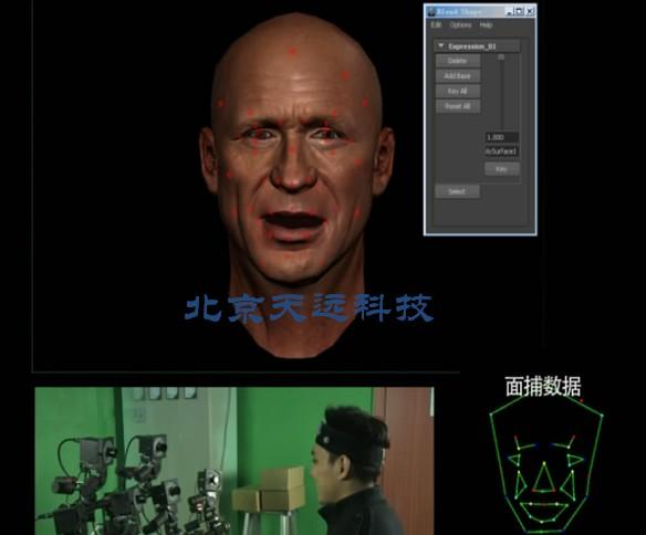 大全识别,图片面部捕捉-3D动画制作动作_北京表情包药表情的有你设备图片