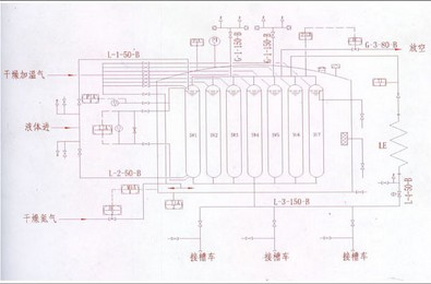大型常压粉末绝热子母型低温液体