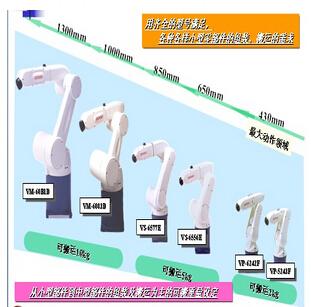 四六轴机器人