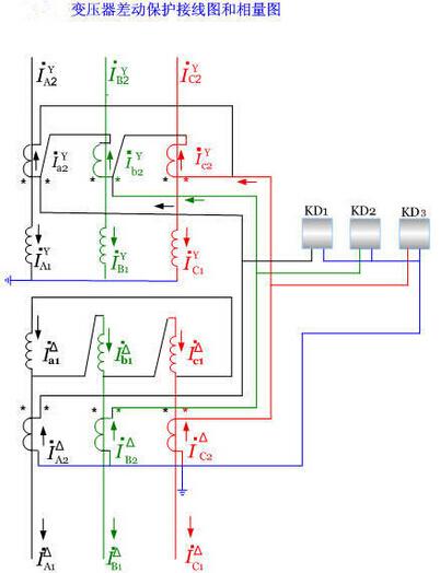 变压器差动保护工作原理简述