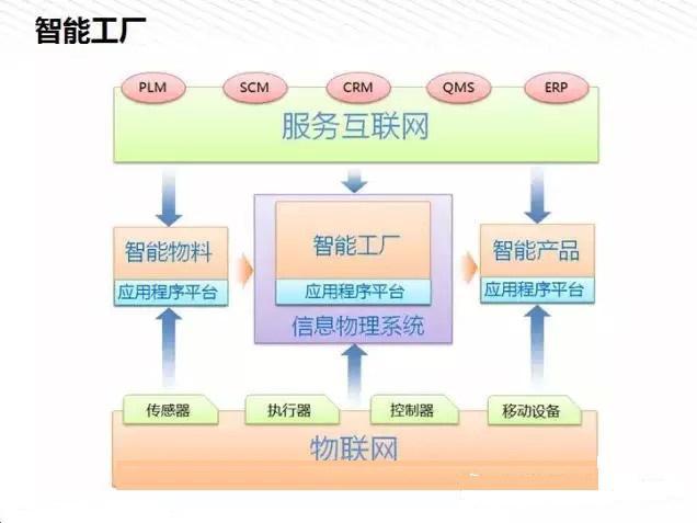 2015年中国制造企业赴德商务考察