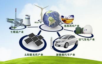 代替旧能源的十大新能源揭榜