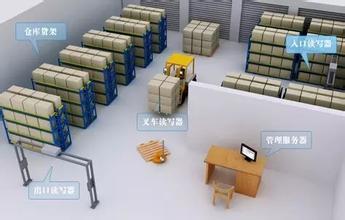 RFID的技术广泛用在冷链物流产业