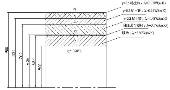 图1 原衬体结构   (2)传热分析   梅钢石灰窑烧嘴水平筒部分的内衬