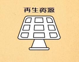 广东东莞去年再生资源回收总量146万吨 废纸最多