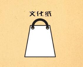 文化纸四大工厂联手上调白卡、铜版卡价格提涨200元/吨