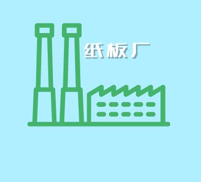 纸价涨势再起 华南、华中地区已有纸板厂发布涨价函